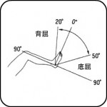 ashikubi1-150x150